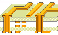 PCB MULTILAYER MEANING AND DESIGN PRINCIPLES